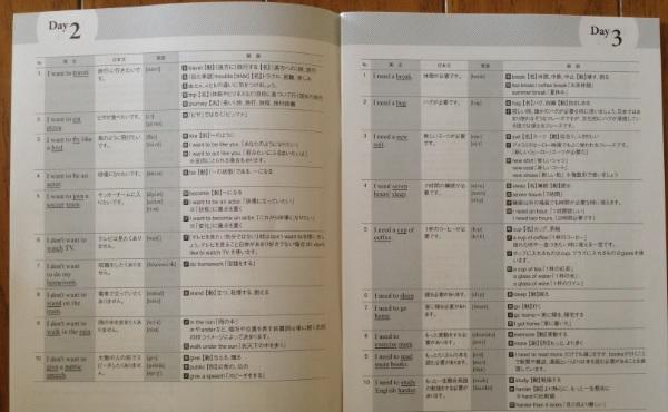 7+English600フレーズ完全解説テキスト紙面