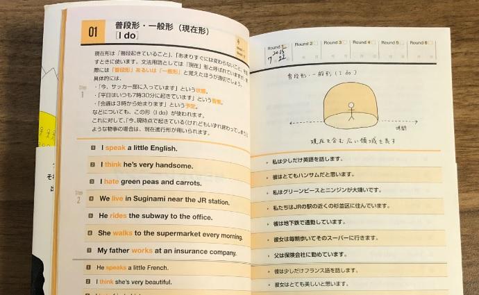 毎日の英文法のテキスト内部